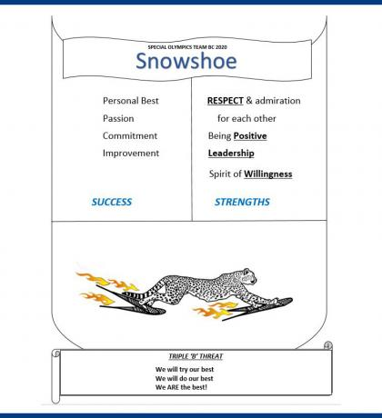 Team BC 2020 Snowshoeing Coat of Arms